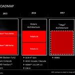 AMD GPU Roadmap