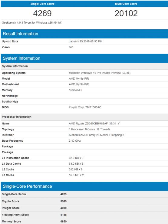 AMD RYZEN 5 2600 BENCHMARK