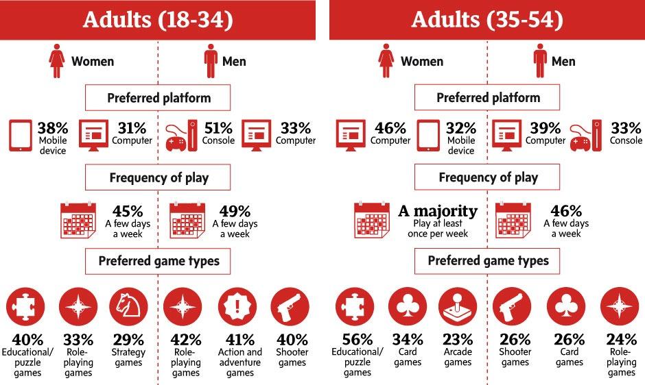 videojuegos juegos físicos digital tira del cable